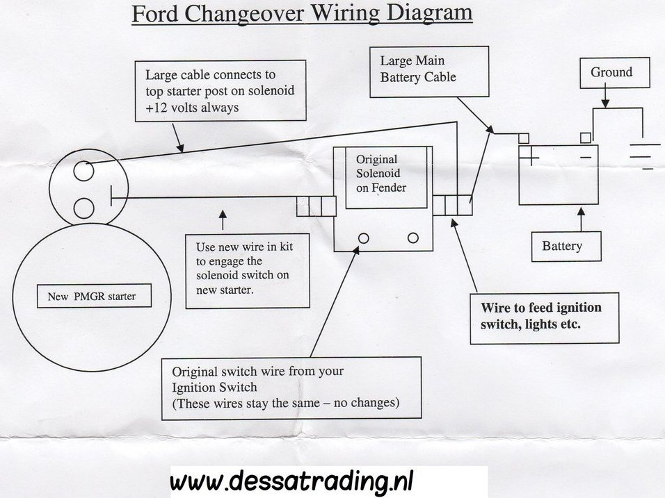 1992 Mustang Solenoid Switch Wiring Diagram Electrical Diagrams 5 Post Ignition Mercruiser Pmgr Page 2 And Schematics Lawn Tractor